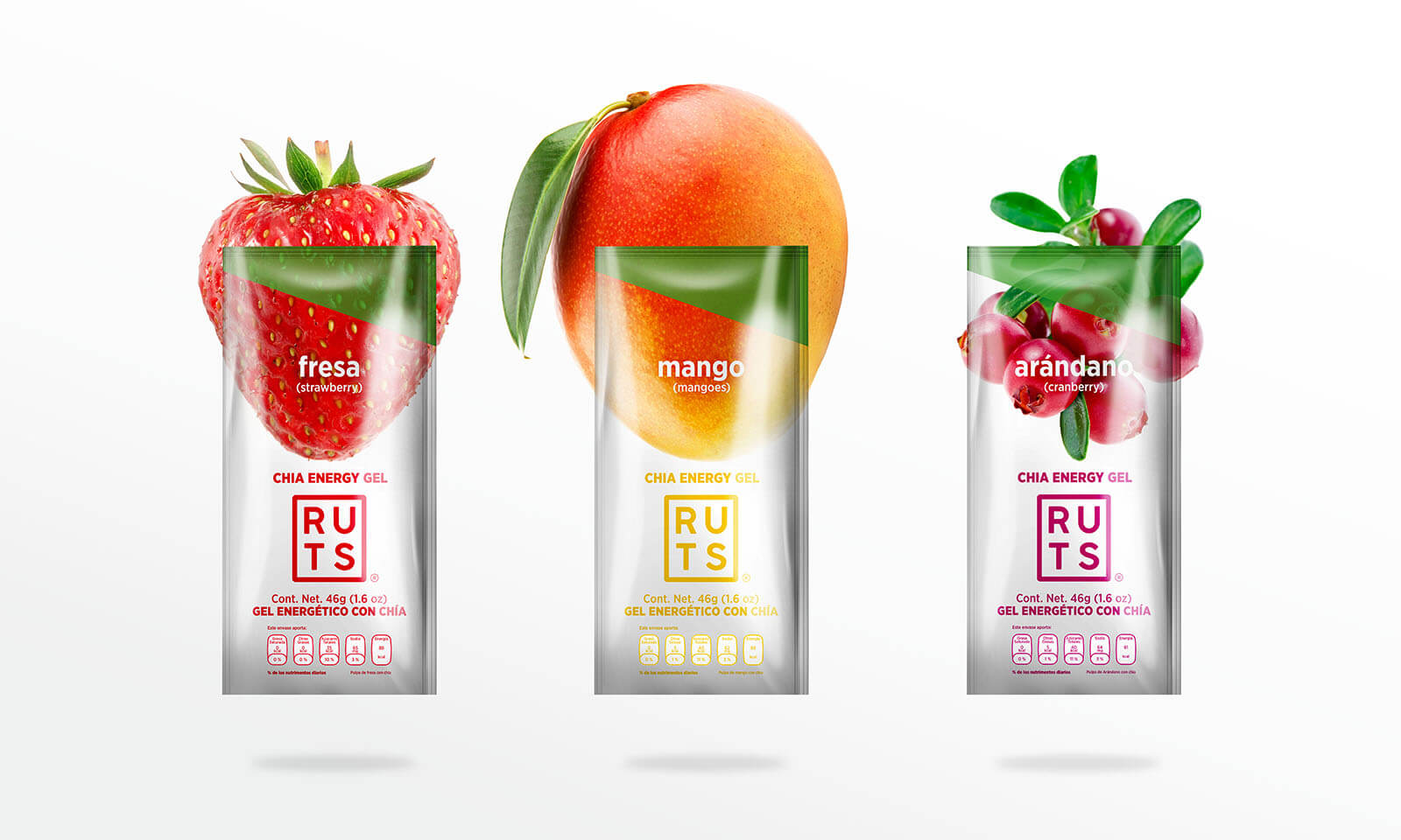 RUTS Energy // Energy Gel